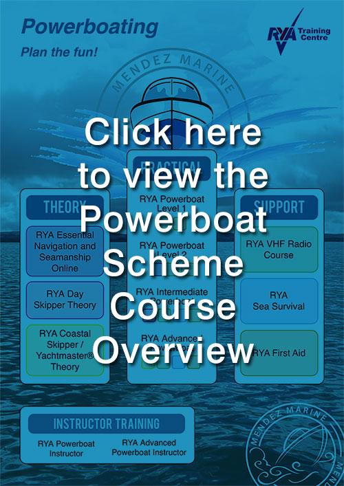 power курс